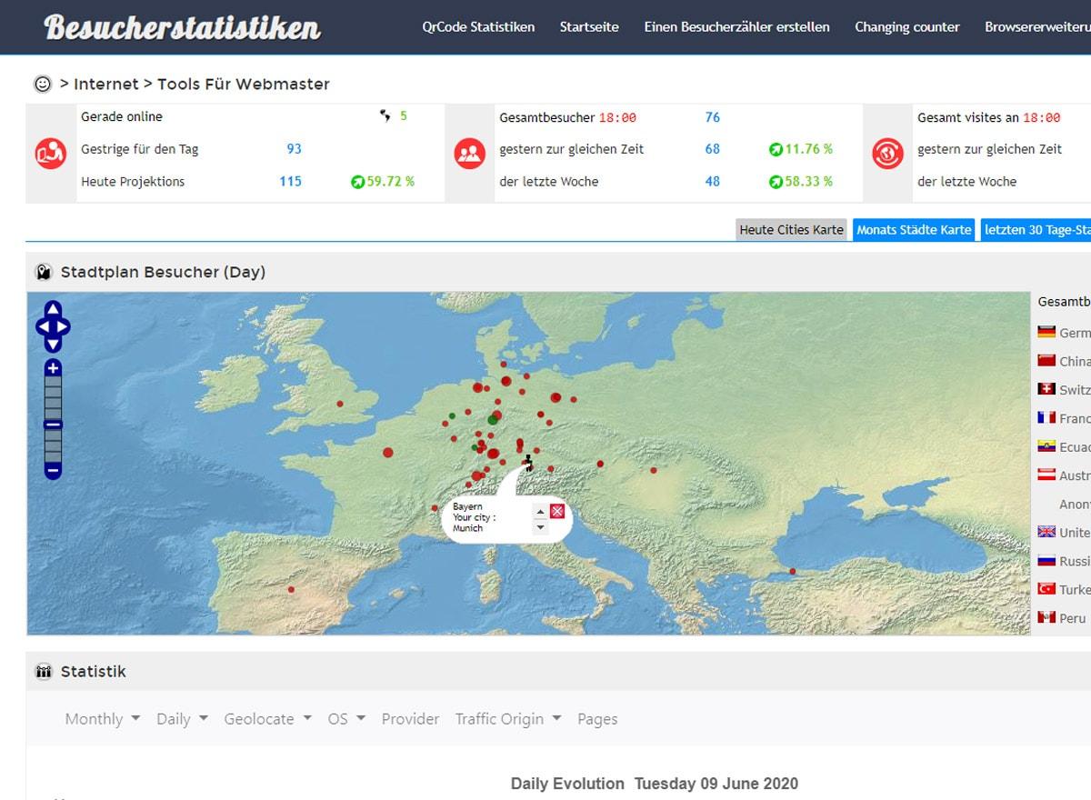 Besucherstatistiken.com Website Besucher Analyse